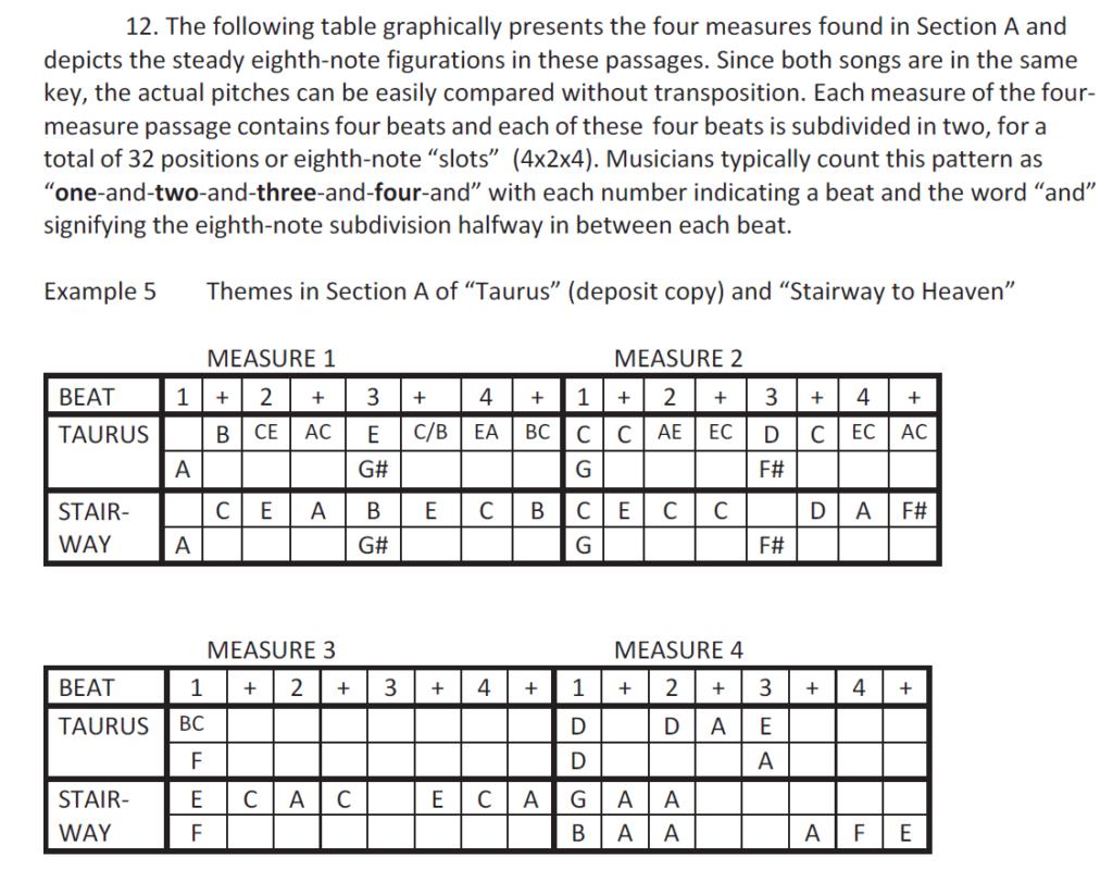 Stairway vs Taurus analysis