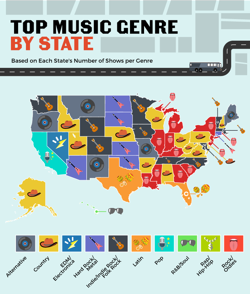 Genre: A Journal Of Musical ThingsInfographics! Which Genres And