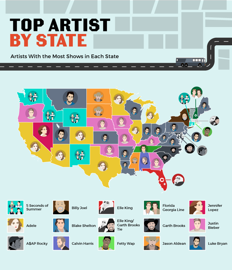 top-music-artist-by-state