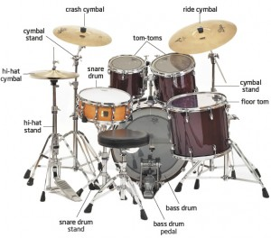 Click on the image for more from Start-Drumming.com.