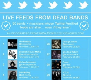 Live Feeds from Dead Bands copy