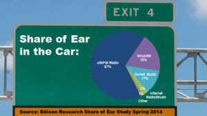 share-of-ear-in-the-car